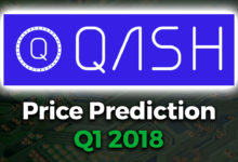 burst price prediction